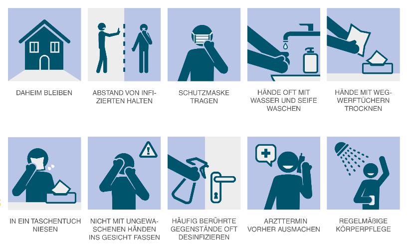 Coronavirus Schutz